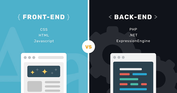 Image result for backend vs frontend