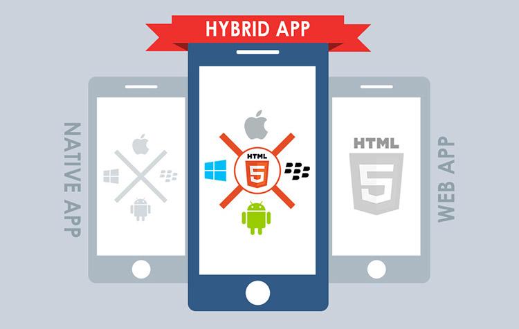 HTML 5 Hybrid Apps