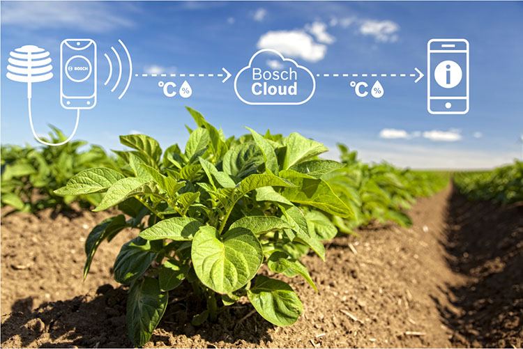 IoT Technologies in Agriculture