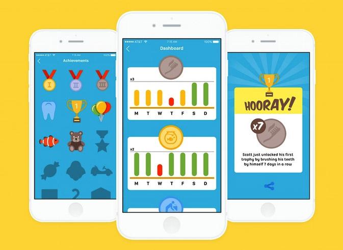 Achievements in Mobile App