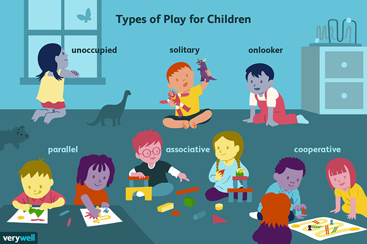 Types of Play for Children