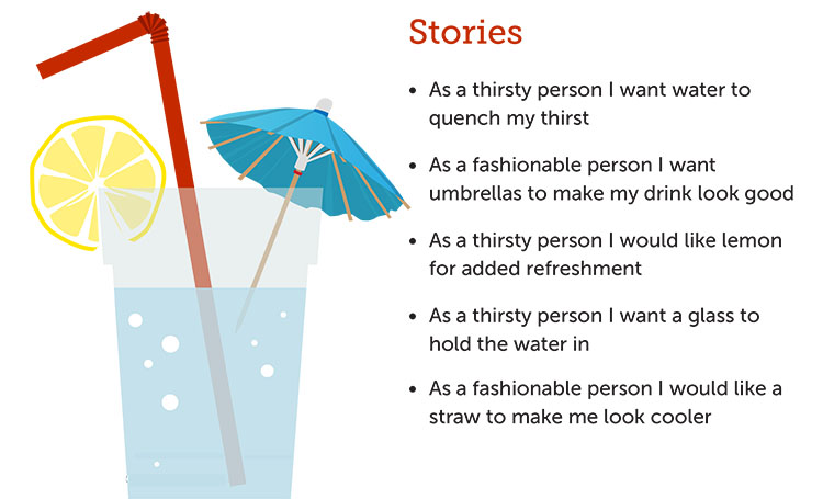 Agile User Stories example