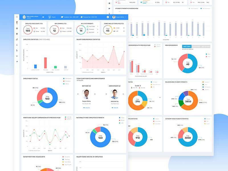 Company ERP dashboard