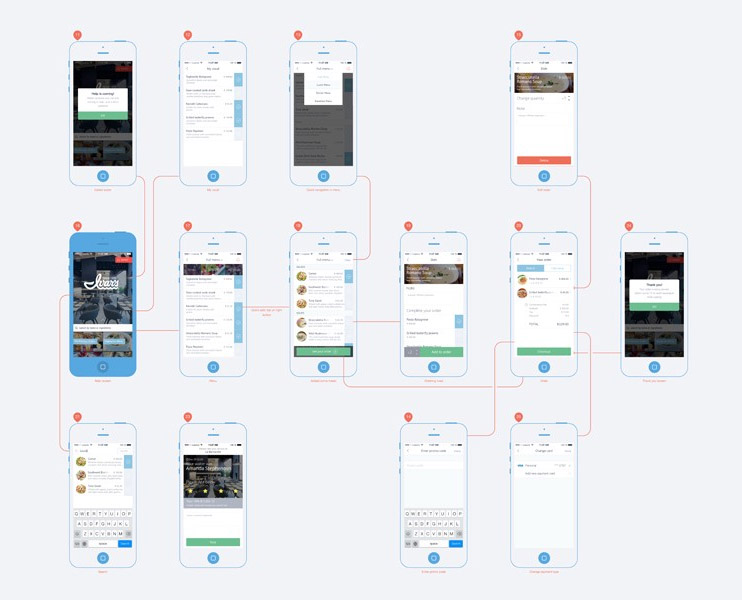Mobile App prototyping