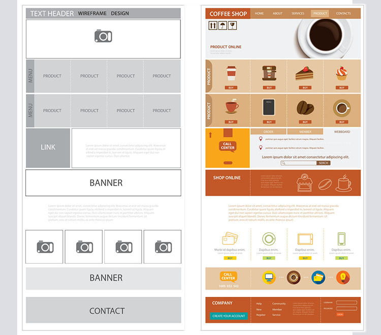 Wireframe and mockup difference