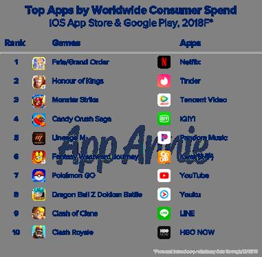 Consumer spend app