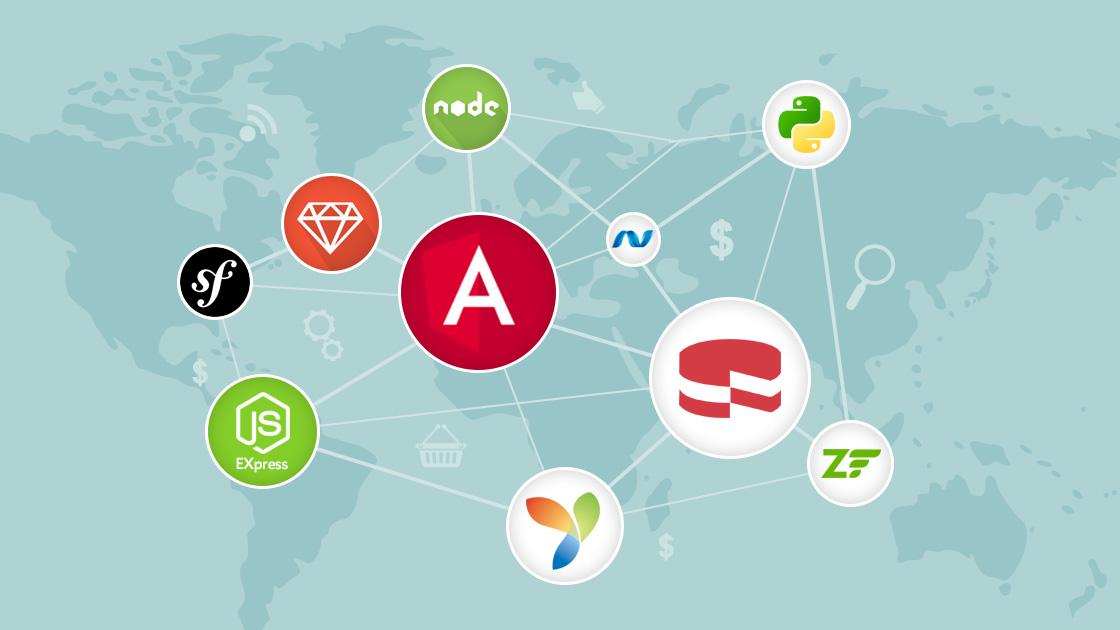 Top Web Development Frameworks in 2019 | Lvivity