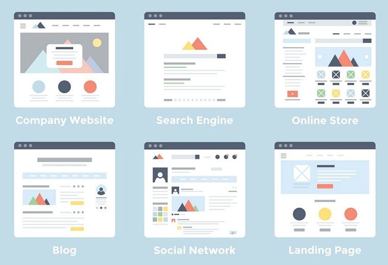Different types of website