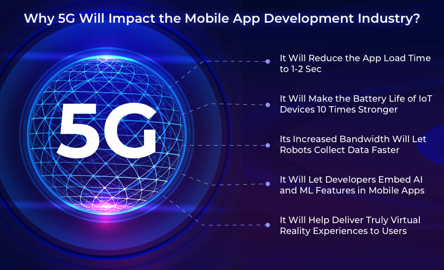 How 5G Impact to App Development