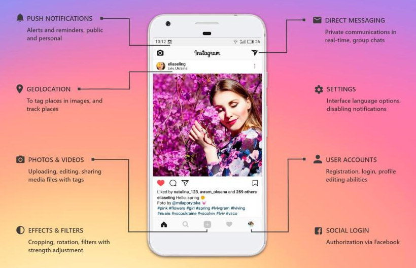 How To Develop Instagram Clone App
