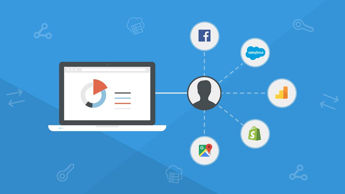 api integration for ecommerce website