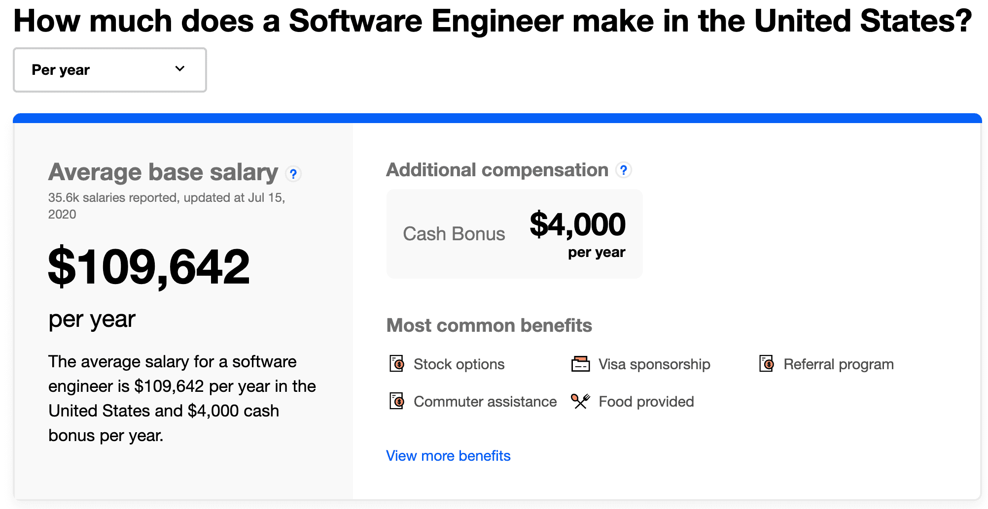 Software developer salary in the USA