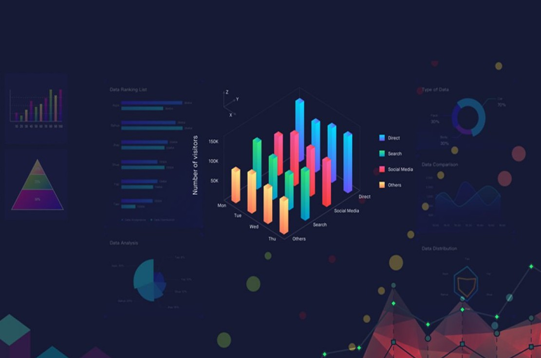 Data Visualization Tools for Business