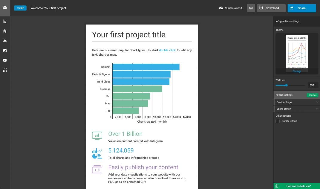 Infogr.am online visualization tool