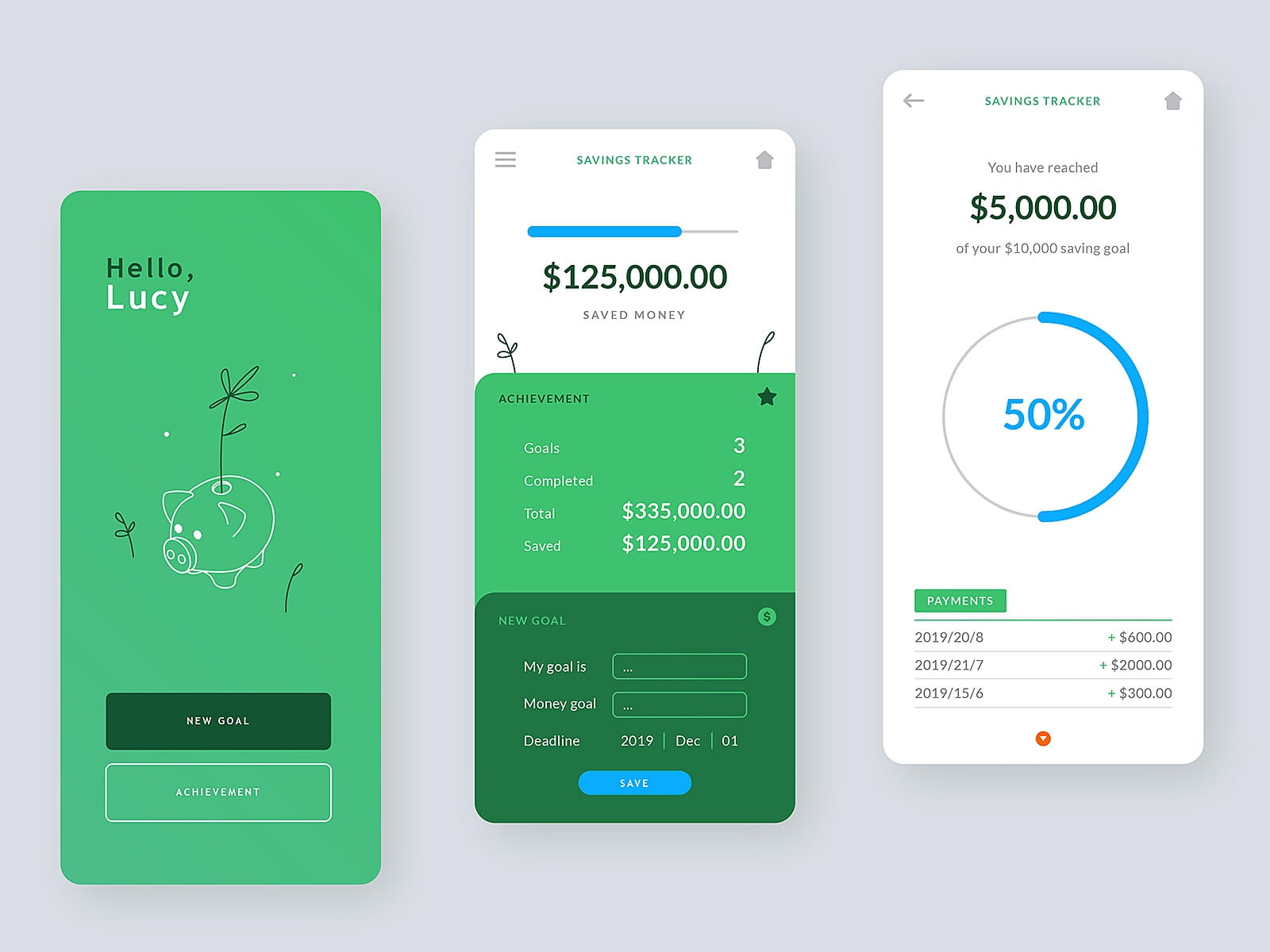 Personal Budget App in Mobile Report