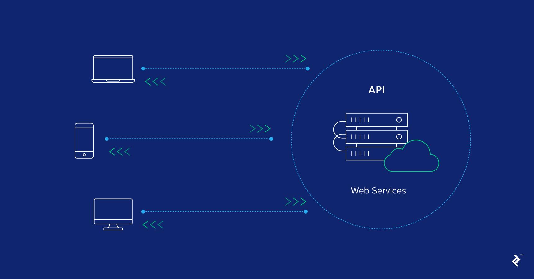 Web API Vulnerabilities