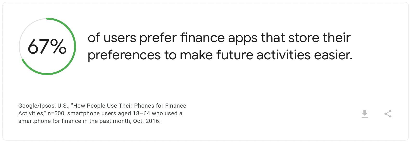 Users preferred mobile app for money sending