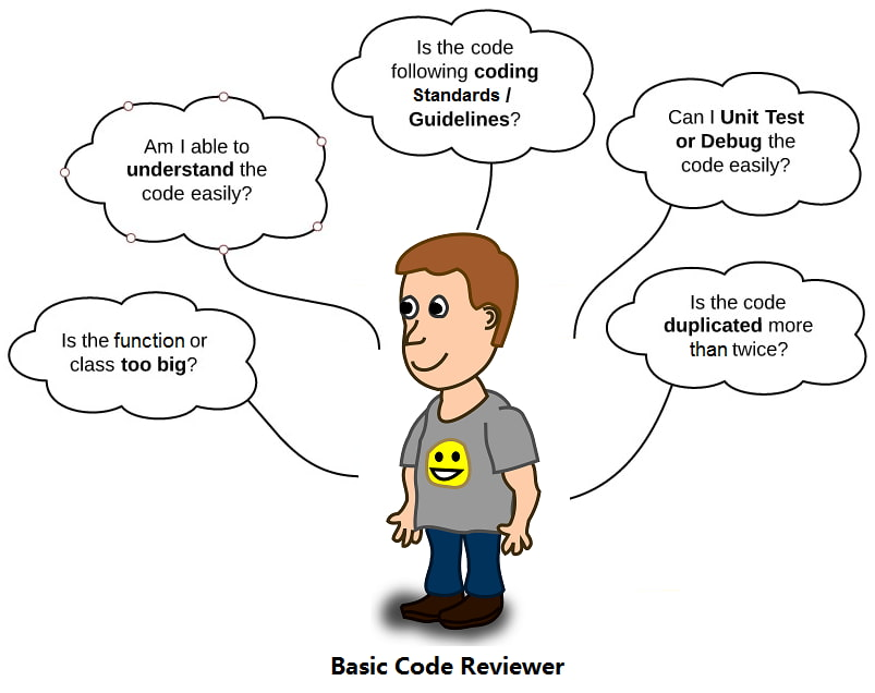 Perform a Code Review