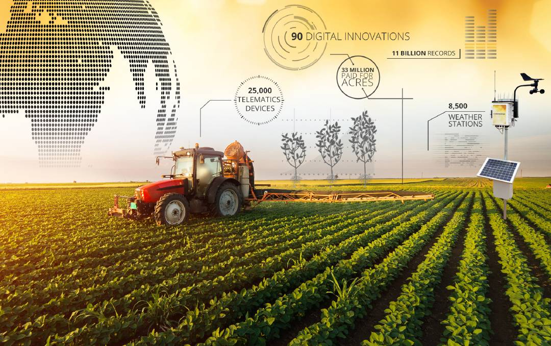 Big Data in Farming and Agriculture