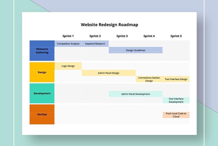Website Redesign Roadmap