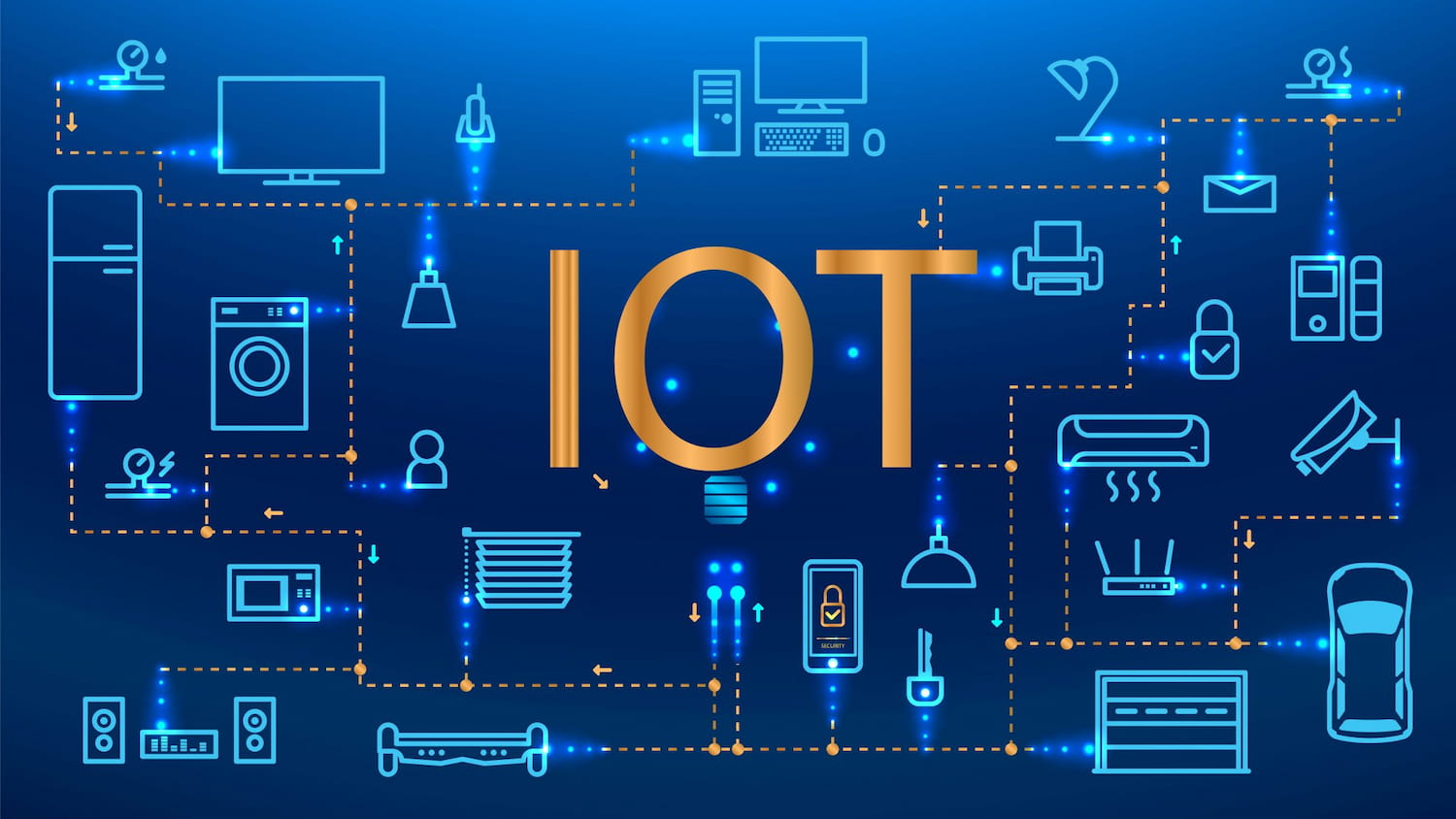 Internet of Things Statistics and Facts