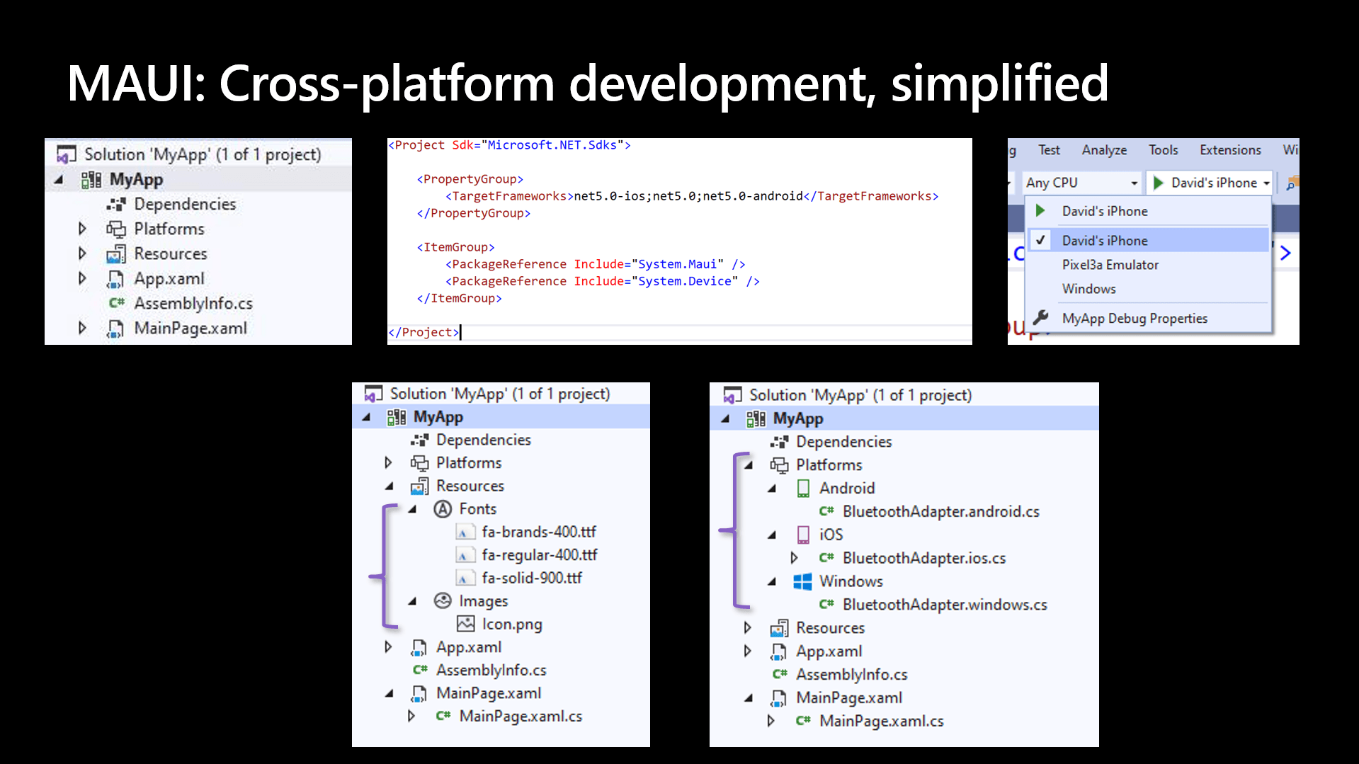 Cross-platform development simplified